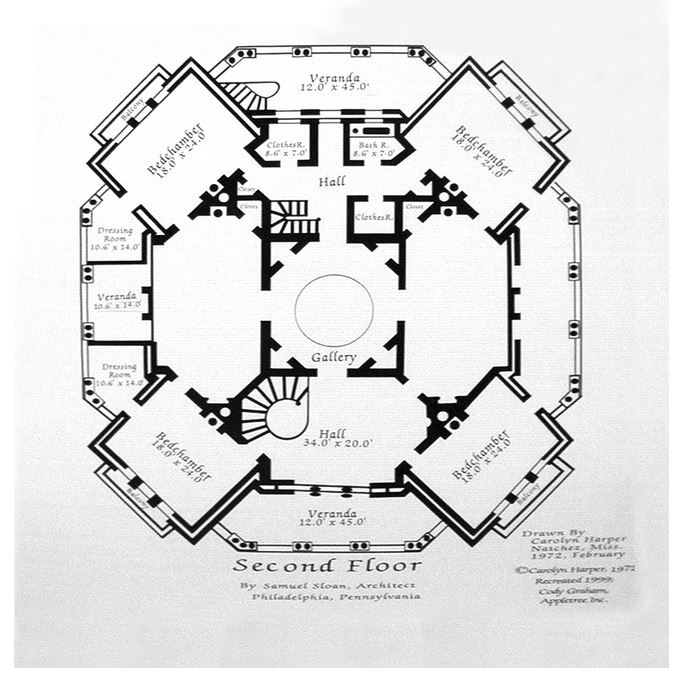 Plans for the 2nd Floor of Longwood Plantation