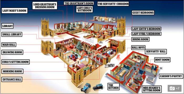Floorplan for Downton Abbey