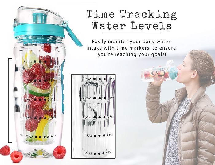 Water Bottle Fruit Infuser for Daily Water Tracking